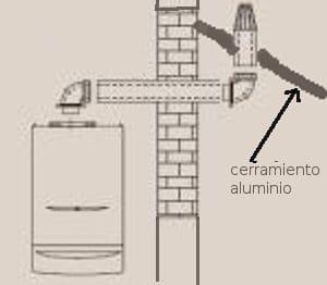 Modificar tubo caldera estanca calefacci n y aire for Normativa salida de humos calderas