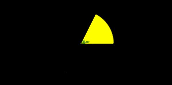 Área entre una curva polar y curva cartesiana - Cálculo ...