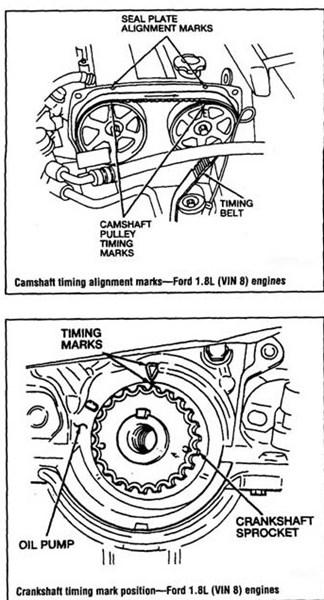 como colocar en tiempo ford laser 1 8 a u00f1o 98 sincr u00f3nico