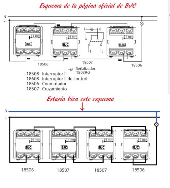 Punto de luz con 4 interruptores electricidad del hogar - Conmutador de luz ...