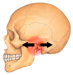 Y dolor mandibula izquierda de oido