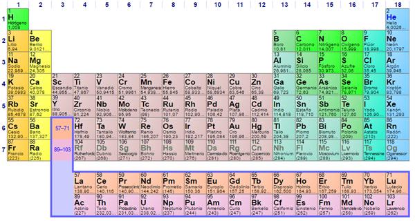 Calcular la masa molar de una sustancia qumica todoexpertos asi que buscas la masa atomica de carbono hidrogeno y oxigeno en una tabla periodica como esta urtaz Images