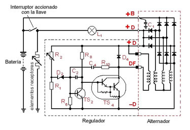 Puedo Excitar Un Alternador Manualmente on wiring harness for nissan
