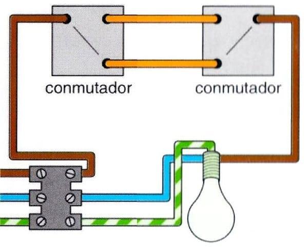 Como instalar 2 l mparas con apagadores conmutados - Instalar interruptor conmutador ...