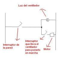 Ventilador de techo con luz electricidad del hogar - Como instalar un ventilador de techo con luz ...