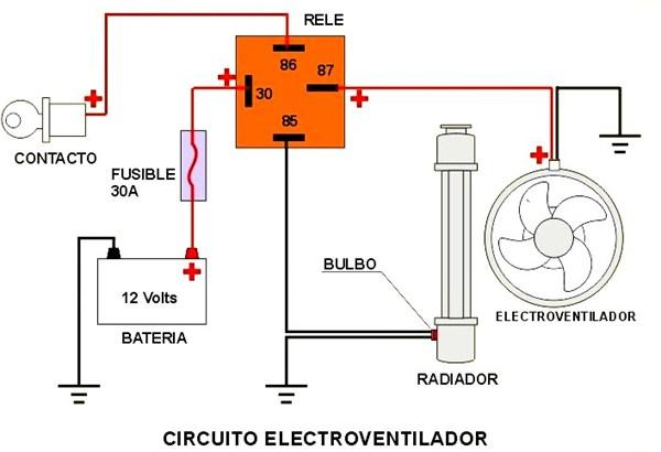 No Funciona Electroventilador Del Radiador Renault Clio Ii