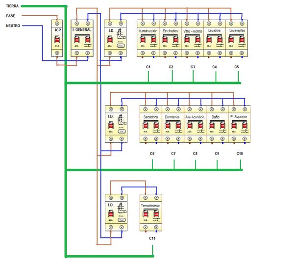 Cambio de cuadro el ctrico electricidad del hogar for Cuadro electrico componentes