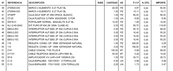 Precio de material para instalaci n el ctrica piso 85 m2 for Lista de materiales de cocina