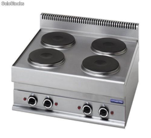 Las placas de una cocina el ctrica no regulan bien - Placa electrica cocina ...