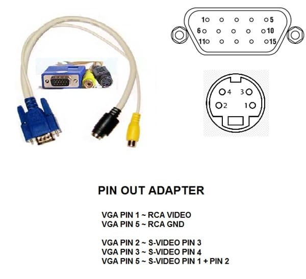 Wiring Diagram For Vga To S Video | eStrategyS.co