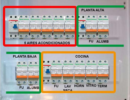 Cuadro el ctrico de una vivienda electricidad del hogar for Como montar un cuadro electrico