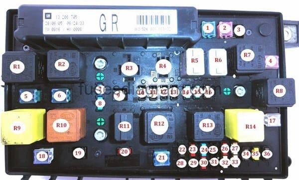 No Llega Gasoil Al Filtro Me Arranca Opel Astra H 1 7 Rear Fuse Box Location: Fuse Box Diagram Vauxhall Astra Mk5 At Mazhai.net