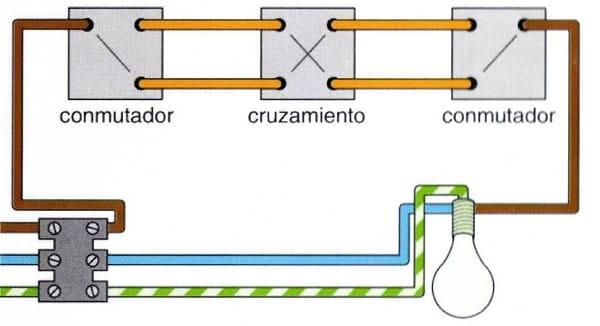 2 conmut 1 conmut cruzador en habitac no funciona - Interruptor de cruce ...