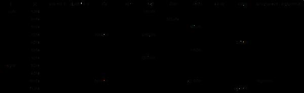microeconom u00eda  tabla costos de producci u00f3n
