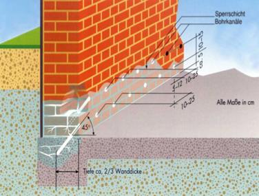Quitar humedad muro alba iler a - Como sacar la humedad de la pared ...