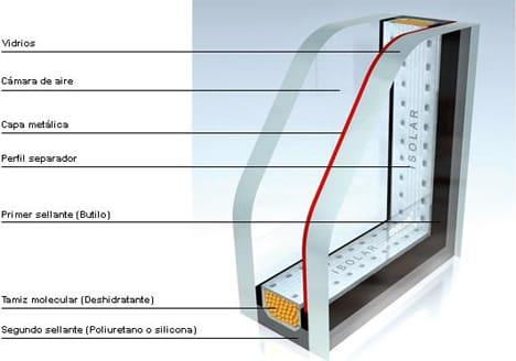 Aclaraciones sobre cristales de ventanas ventanas - Precio cristal climalit ...