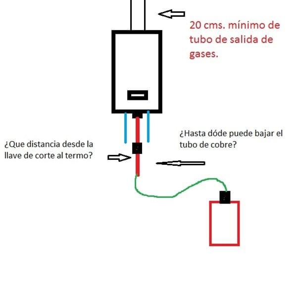Instalaci n tubo de gas fontaner a - Calentadores de agua butano ...