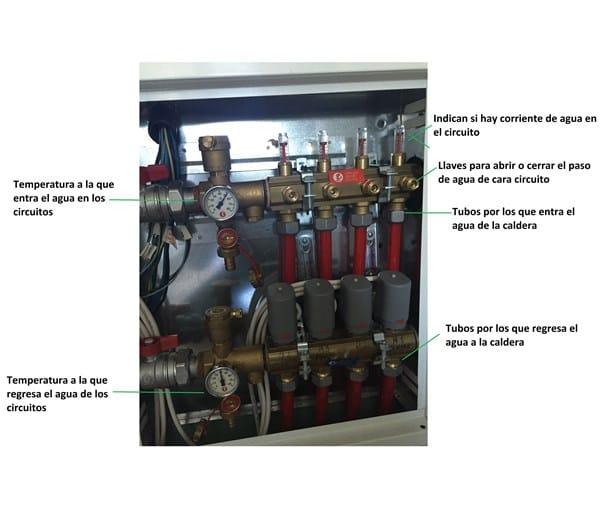 Manual de usuario de suelo radiante calefacci n y aire - Calefaccion suelo radiante problemas ...