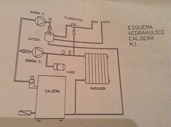 Caldera serra calor con quemador bentone que no siempre da - Caldera no calienta agua si calefaccion ...