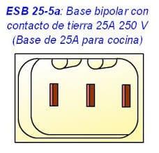 Conexi n placa y horno cableado base y clavija - Enchufes para hornos ...