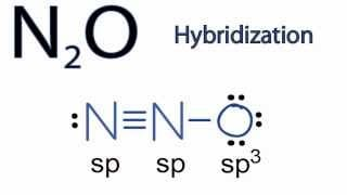 Electrones Y Enlaces En La Estructura De Lewis Química