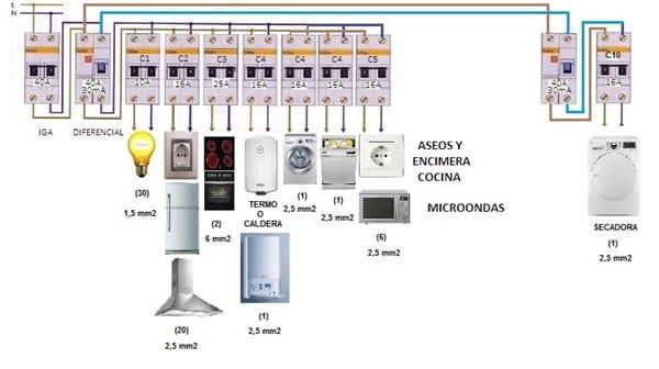 T rmico para lavadora lavavajillas termo y secadora for Instalacion electrica de una vivienda paso a paso