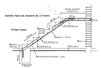 Escalera exterior de hormig n alba iler a for Escaleras de madera de dos tramos