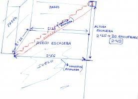 Sacar medidas para hacer una escalera interior for Como trazar una escalera de caracol