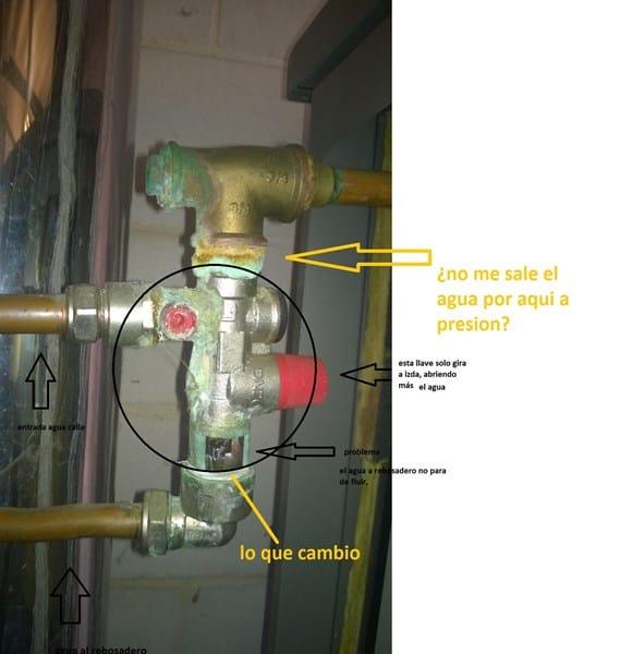 Caldera pierde agua por valvula seguridad