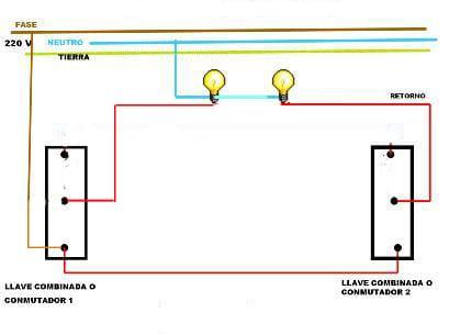 Conmutador doble para 2 focos independientes - Instalar interruptor conmutador ...