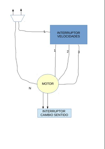 Interruptor de tres velocidades de ventilador - Cambiar instalacion electrica sin rozas ...