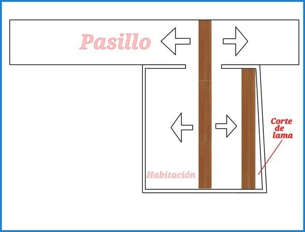 Como colocar suelo laminado en toda la casa carpinter a - Colocar suelo laminado ...