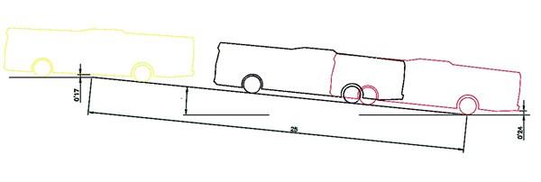 Pendiente M Xima Para Rampa De Autobuses Ingenier A