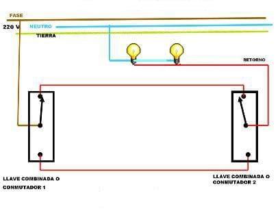 Instalar dos interruptores para hacer conmutada con dos for Puntos de luz vivienda