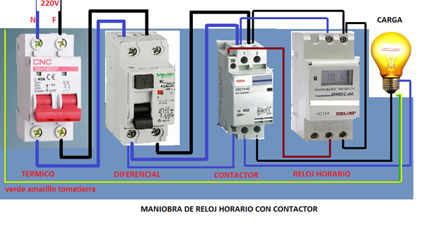 A E Fa C E C Af E Ff on Motor Contactor Wiring Diagram