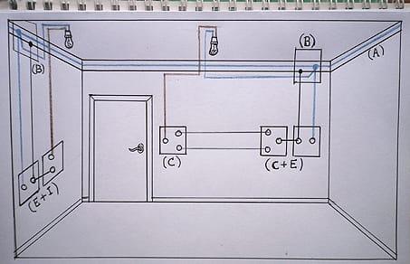 C mo instalar un conmutador enchufe electricidad del - Interruptores y enchufes ...