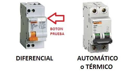 Como hscer instalacion luces jardin electricidad del - Interruptor general automatico ...