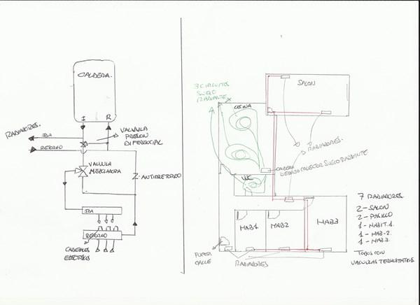Calefacci n con radiadores y suleo radiante calefacci n - Caldera para suelo radiante ...