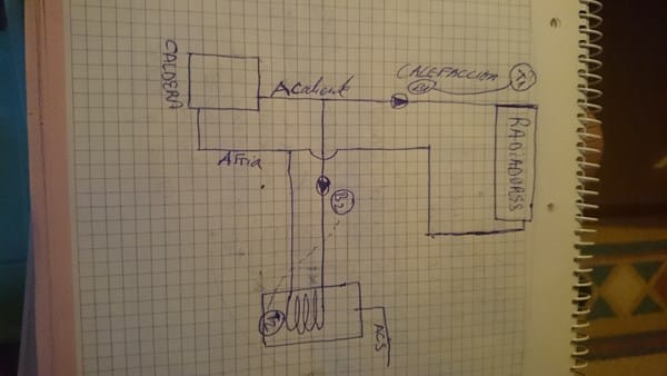 Esquema el ctrico de 2 termostatos a una caldera for Calderas de lena para radiadores de agua