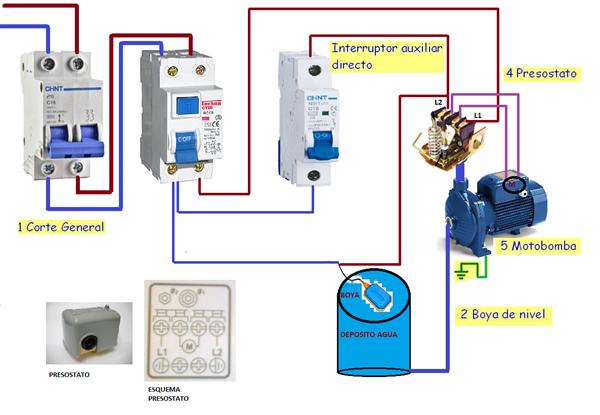 Circuito de bomba hidroneum tica con selector manual for Presostato bomba agua