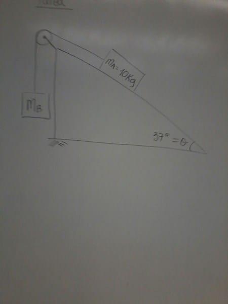 Diagrama de cuerpo libre fisica - Física - Todoexpertos.com