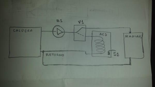 Esquema el ctrico de 2 termostatos a una caldera - Radiadores de pared electricos ...