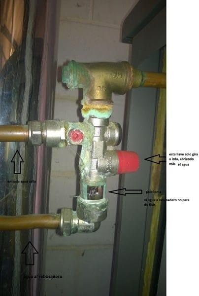Caldera ferroli no calienta agua finest caldera ferroli - Caldera no calienta agua si calefaccion ...