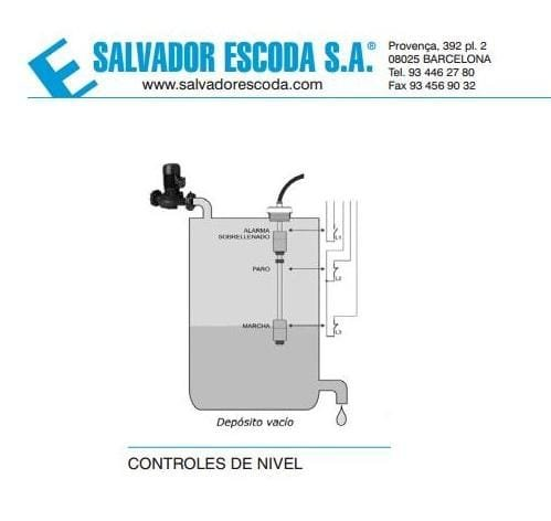 ¿Instalar sensor de nivel de agua para depósito ...