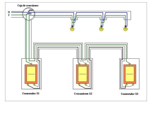 Tres o m s conmutadores electricidad del hogar - Interruptor de cruce ...