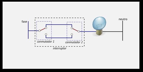 C mo conectar un conmutador con piloto de control a un - Conmutador de luz ...