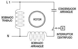 Como Conectar Un Motor Monofasico Con Arranque Por Capacitor Levepornaressbull S Blog