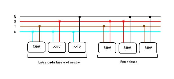 Conectar placa inducci n y horno ikea electricidad del for Fase e neutro colori