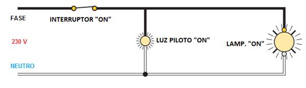 Interruptor de luz con testigo luminoso electricidad del - Llaves de luz niessen ...